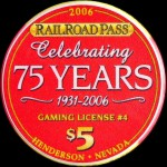 RAILROADPASS